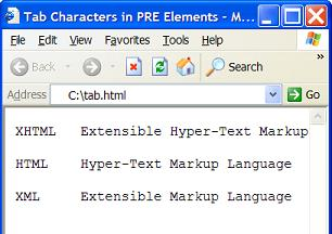 HTML pre Element with Tab Characters